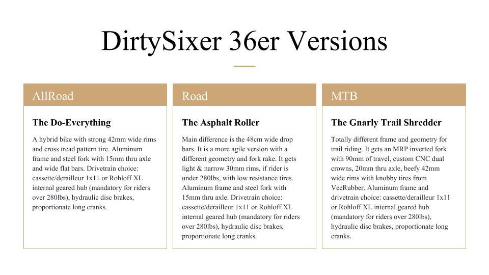 DirtySixer36erVersions